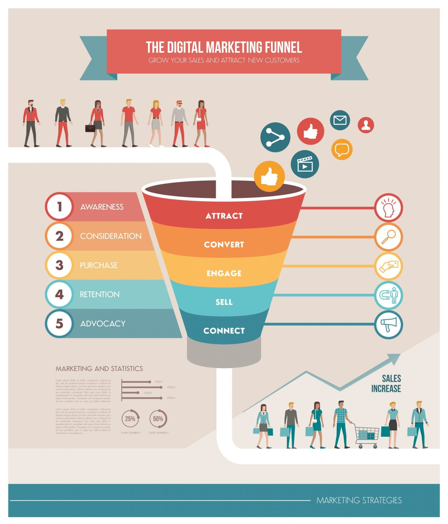 What is clickfunnels? clickfunnels review